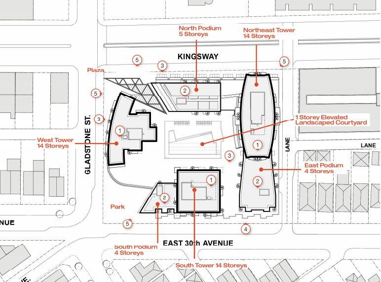 2220 Kingsway Site Plan