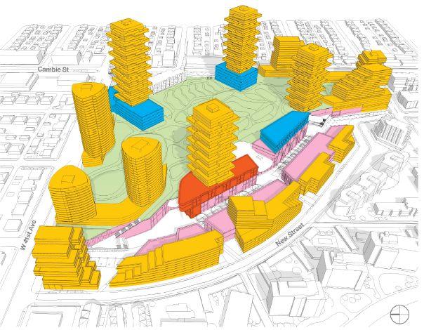 Oakridge Redevelopment Buildings
