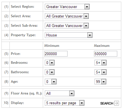 All Property Search Vancouver Listing Service