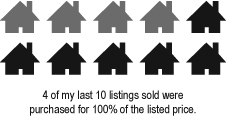 4 of my last 10 listings solds 100 percent list price David Valente Vancouver Real Estate North Shore