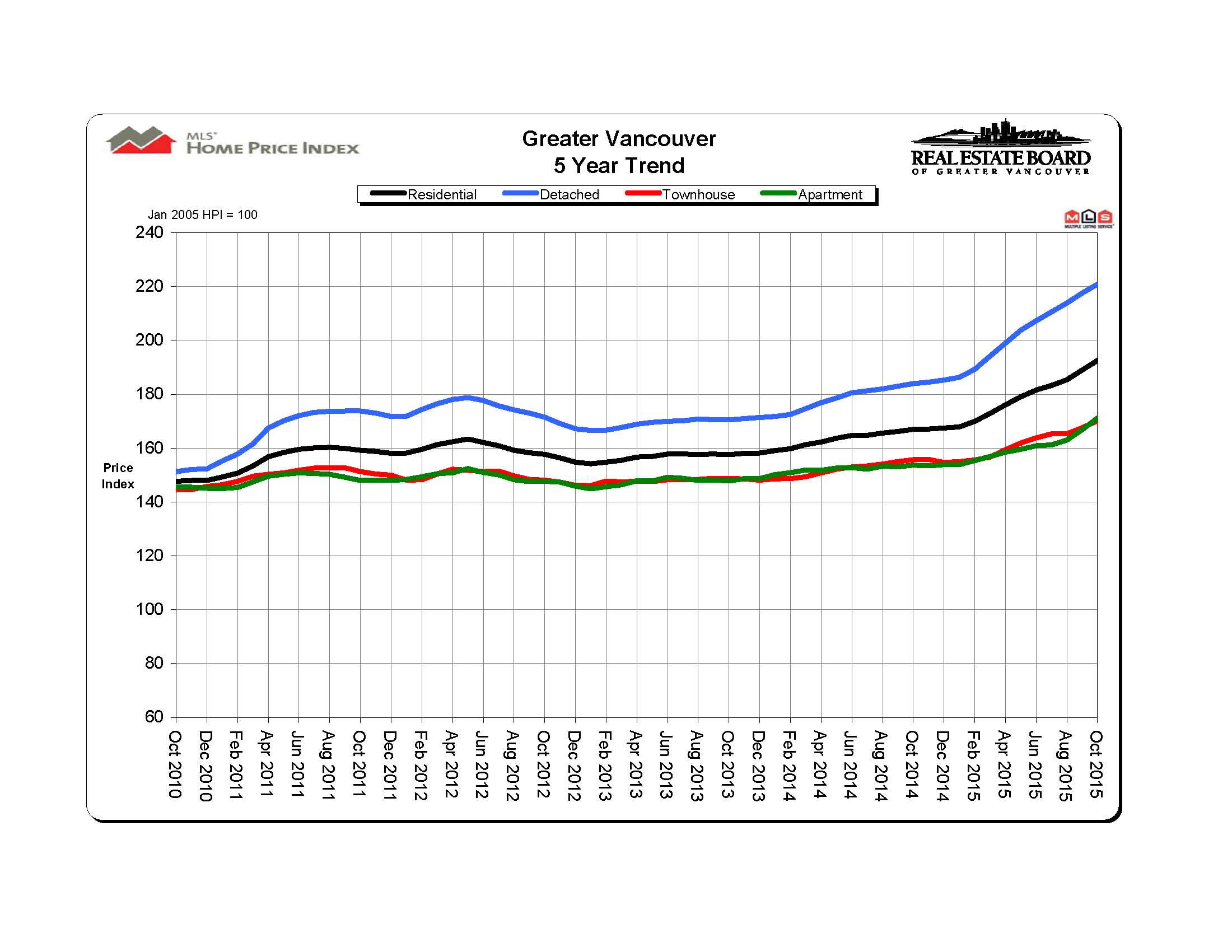 November-2015_MarketNews_VancouverRealEstate_DavidValente_Page_06.jpg