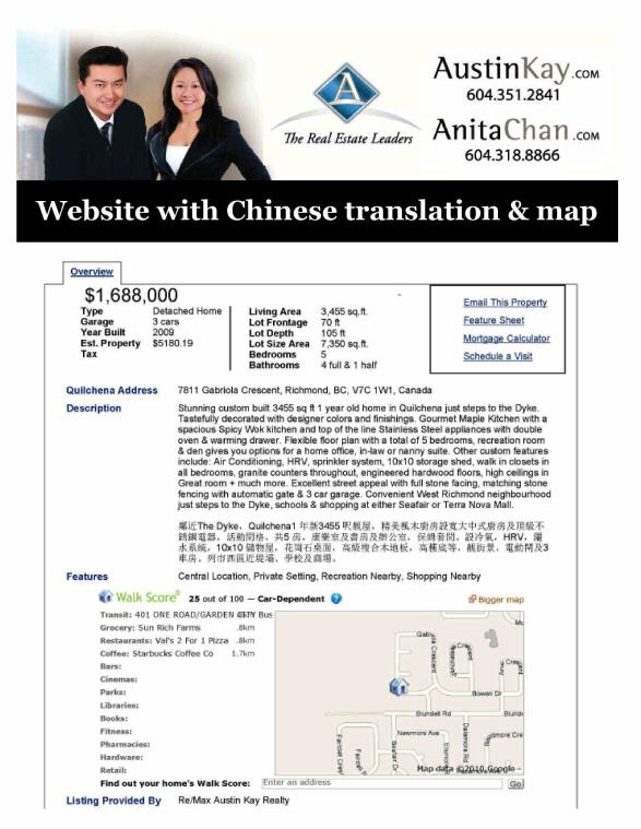 Website Description