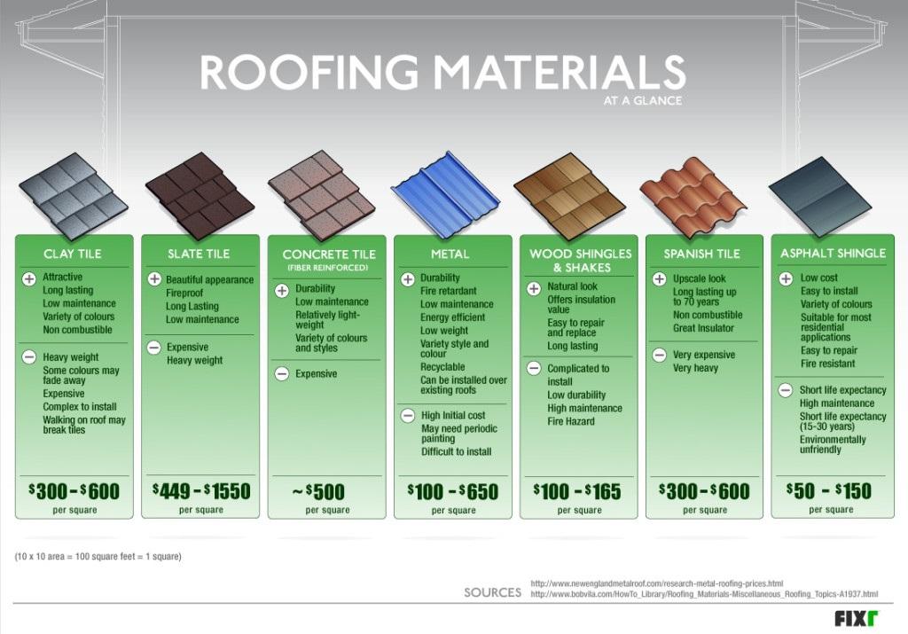 roofing materials.jpg