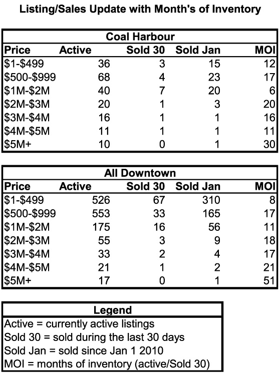 Monthly sales Update March 25th 2010.jpg