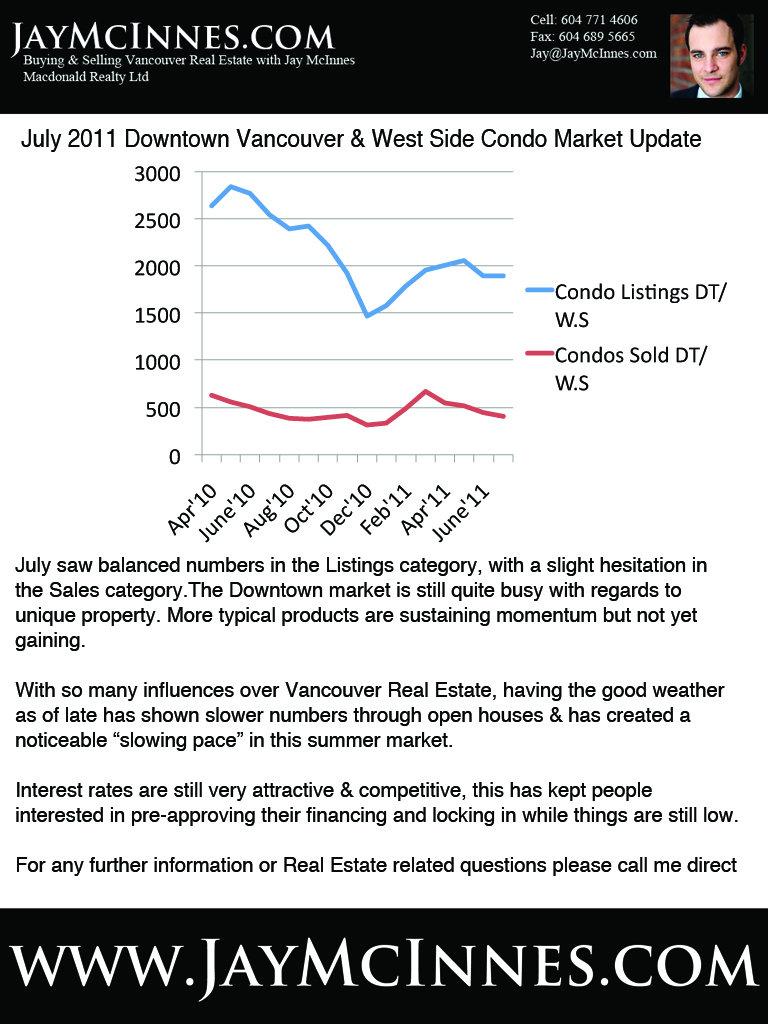 July 2011 Market Update.jpg