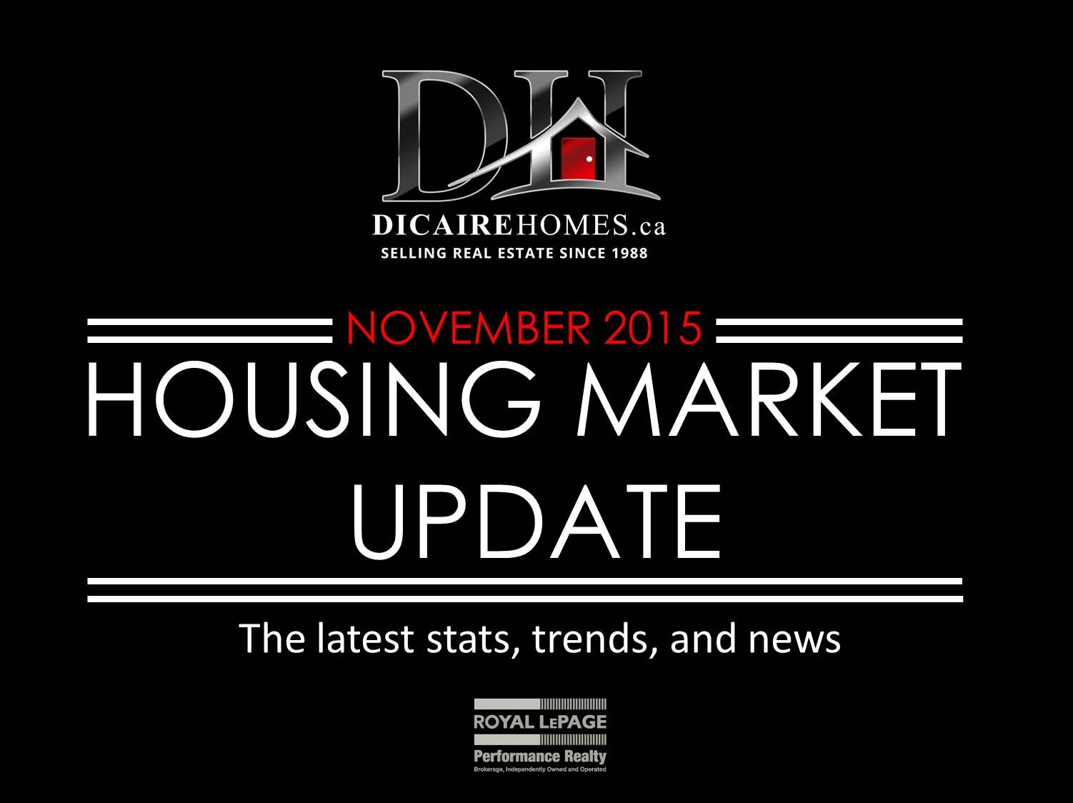 Nov 2015 Stats.jpg