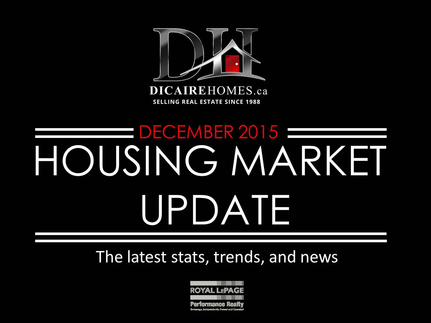 Market Stats Dec 2015.jpg