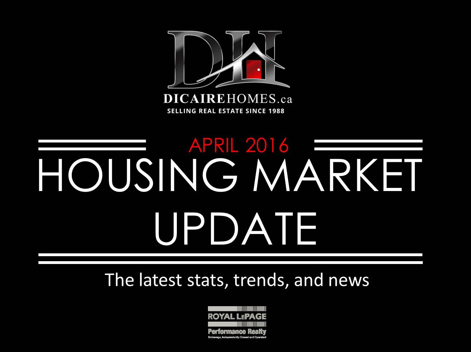 April 2016 Market Stats.jpg