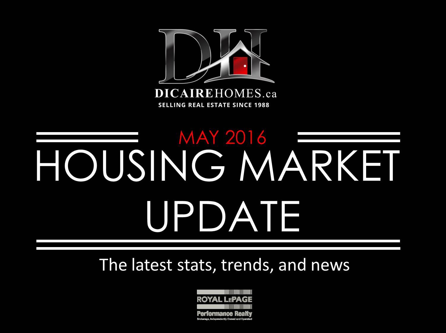 Market Stats MAY 2016.jpg