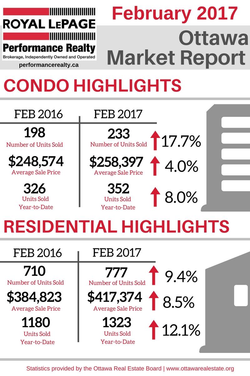 OREB Stats Graphic - Feb 2017.jpg