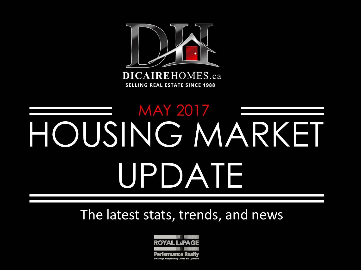 MAY 2017 Stats.jpg