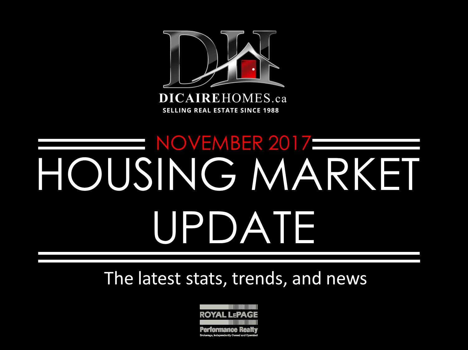 Nov 2017 Stats.png