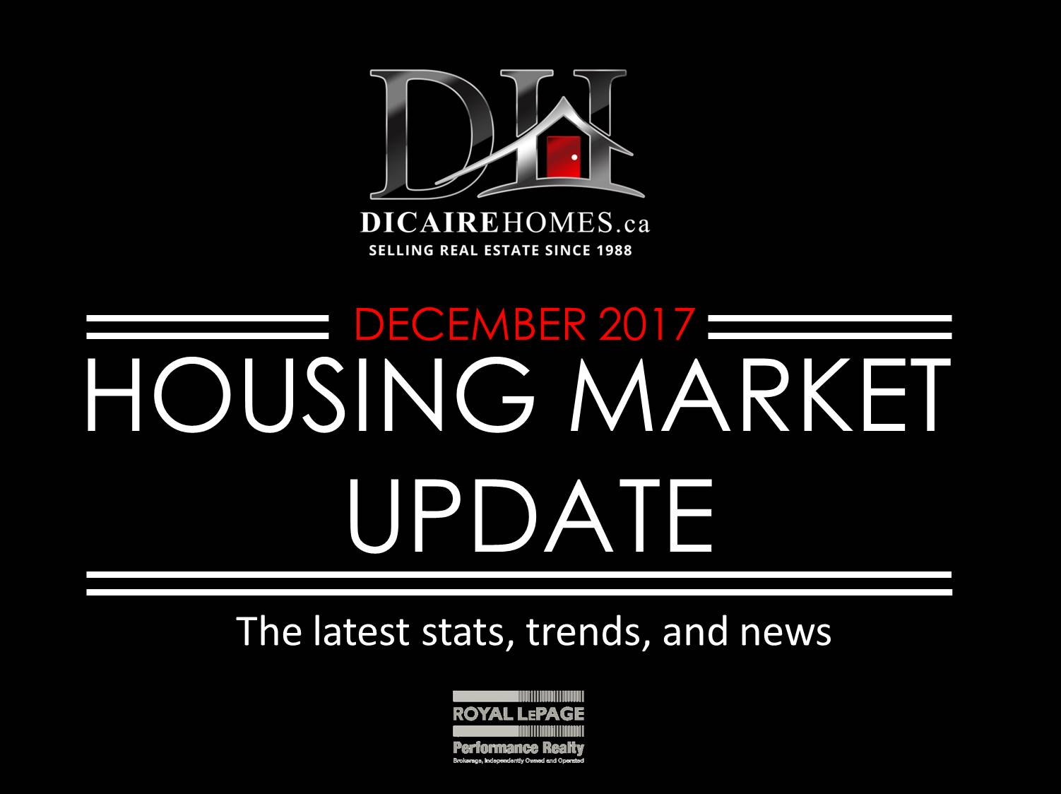 DEC 2017 Market Stats.jpg