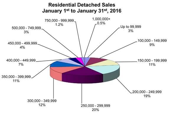 Jan 2016 - sales.jpg
