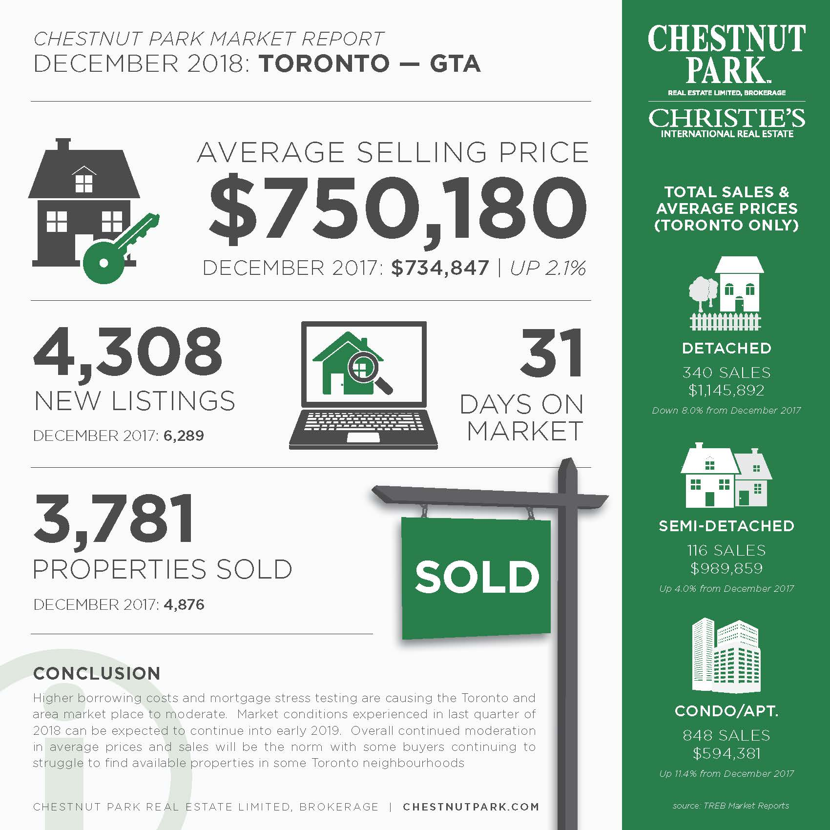 Toronto_MarketReport_December2018 - JPEG.jpg