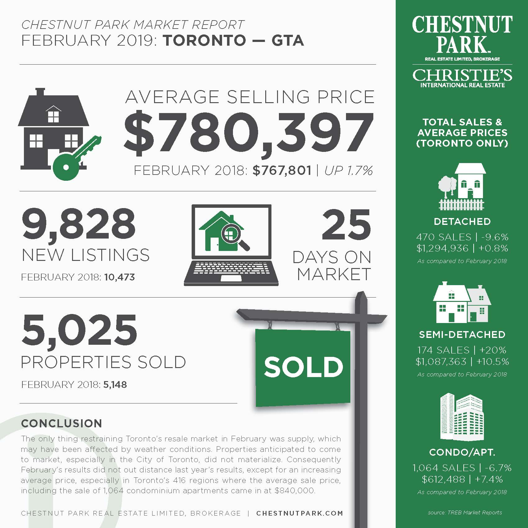 jep Toronto_MarketReport_February2019[39238].jpg