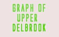 G-Upper Delbrook.jpg