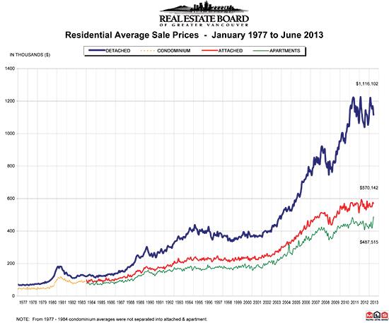 July 2013 Graph.jpg