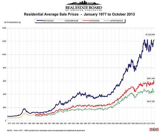 November 2013 Graph.jpg
