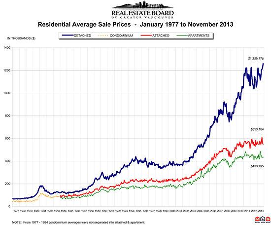 December 2013 Graph.jpg