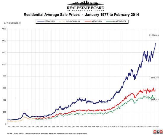 March 2014 Graph.jpg