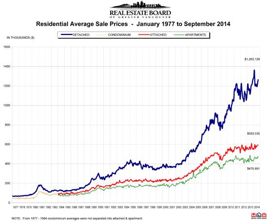 October 2014 Graph.jpg