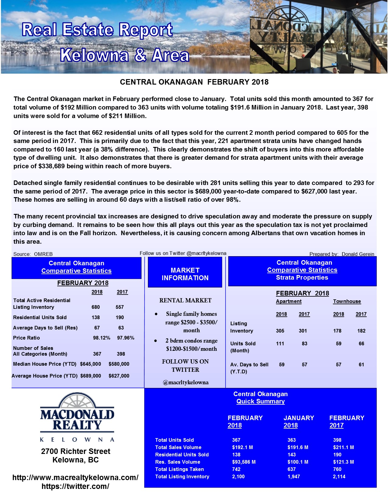 Manuella Farnsworth Kelowna Real Estate Newsletter