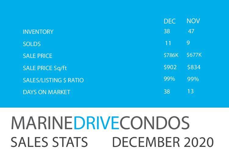 MDC Stats Slideshow Dec 2020 Adam_04-page-001.jpg