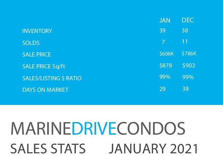 MDC Stats Slideshow Jan 2021 Adam_04-page-001 (1).jpg