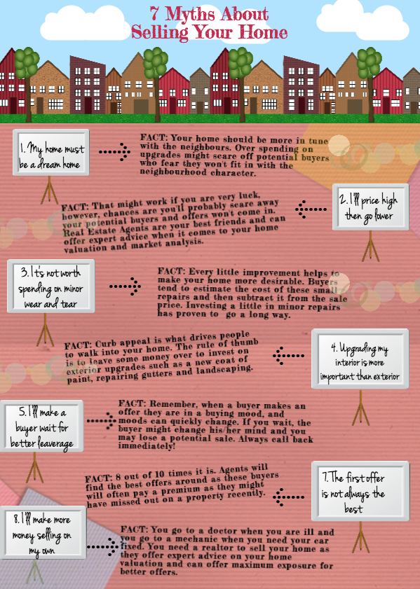 7 Myths about Selling your home