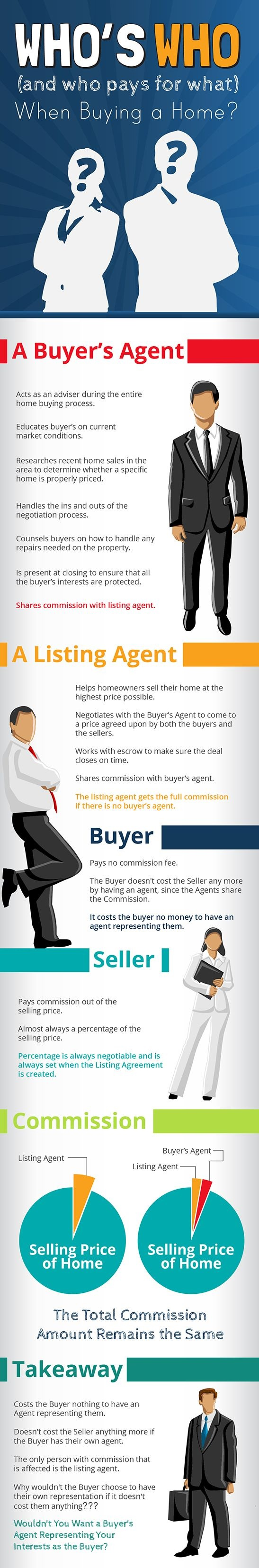 roles in a real estate transaction.jpg