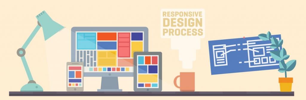 responsive-design-process-1024x335.jpg