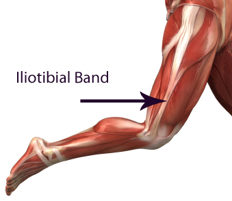 Iliotibial-band-crop-and-edit2.jpg