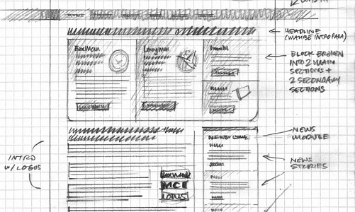 Wireframing Tools, Design Inspiration, and Resources - The Site ...