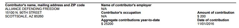 ADF RAGA Contribution