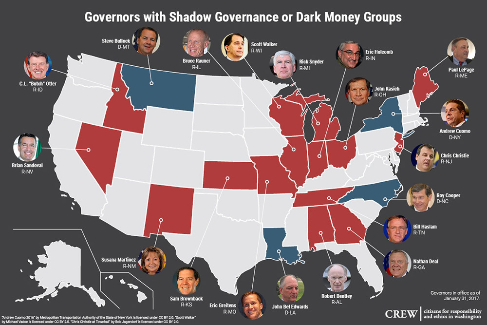 Shadow Governors