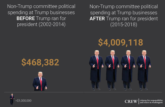 Political_Spending_2_75.jpg