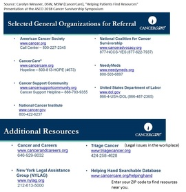 Preview_cancercare-resources-both