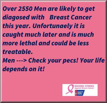 Wall_breast_cancer_in_men