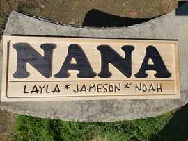 Preview_nana_sign_with_names