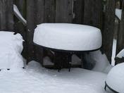 Measuring Snow Fall
