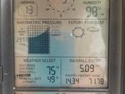 Rain gauge 12/26/15