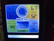 Pleasant Prairie rain gauge total since midnight!😳