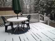 Thursday Afternoon Snow In Nevada City
