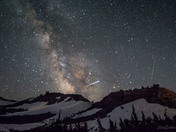 Milky Way, ISS, Perseids