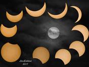 Eclipse Progression