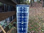 Rain Total 10/24-10/26/17