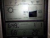 Cold, colder, coldest in Lititz!