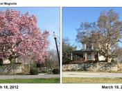 March 2012 vs 2018