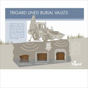 Why do I need a burial vault?
